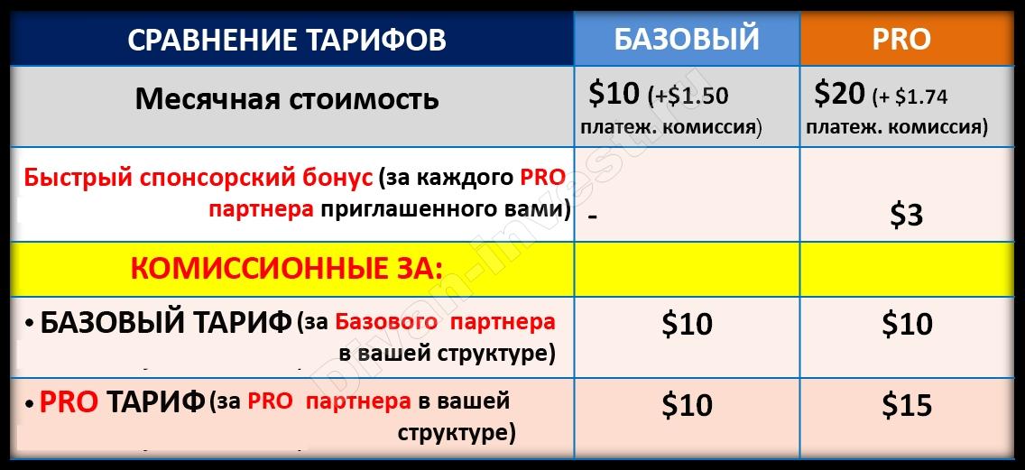 AIOP_Compensation